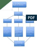 unit plan map
