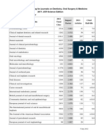 Impact Factor Listing for Journals on Dentistry Oral Surgery Medicine 2011