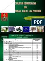 strukkurismkdanperhitunganjamproduktif-120826095506-phpapp02