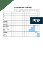 Gantt Chart Feb to Late April