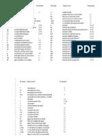 formulario yacimientos
