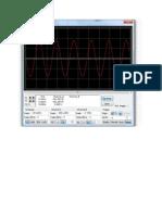 Oscilloscope curve