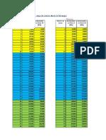 Montant Indemnités de stage de courte duree et de participation manif scient à l etranger (1).pdf