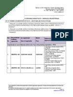 Popis Ovlastenih Organizacija - Odjel Skolstva i Licenciranja
