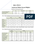 2013-ÖSYS Yerleştirme Sonuçlarına İlişkin Sayısal Bilgiler