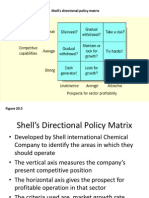 Shell Matrix