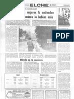 Enquesta Sociolingüística a Elx - 1987-88