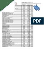 Daftar Harga Aksesoris Pasarlaptop