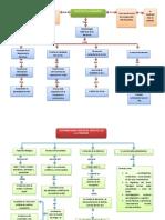 Mapa Didactica y Edu. Didactica