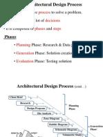 Fund Arch 1.2, Arch Design Process