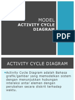 Model Activity Cycle Diagram