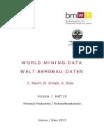 World Mining data