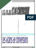 Ecart de Conversion