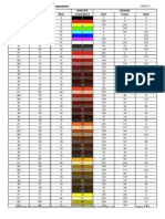 AutoCAD Colors Index