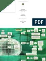 Mapa Conceptual Inventarios (5)