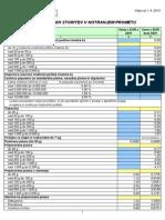 Cenik poštnih storitev v notranjem prometu 15  10  2013