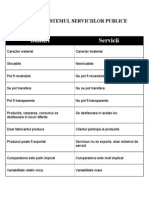 Comparatii Managementul Serviciilor Publice