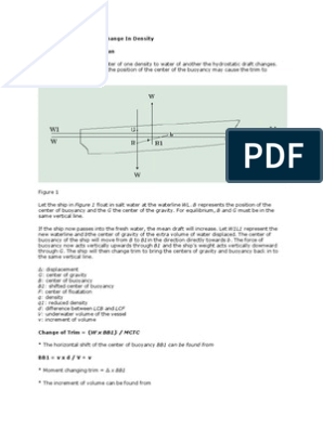 Change in Trim Due to Change in Density | Buoyancy | Soft Matter