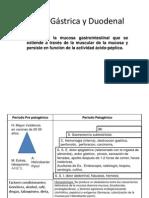 Ulcera Gastrica y Duodenal