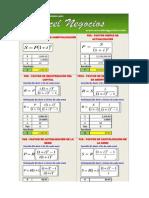 Las 6 Claves Financieras o Llaves Maestras de La Matematica Financiera (1)