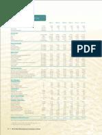 FInal Raport 2012