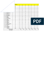 Data Phbs Tiap Rt Jeron Puskesmas Nogosari