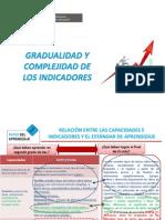 PPT 2 Gradualidad y Complejidad de Indicadores Del v VI y VII