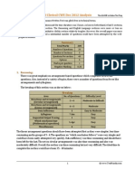 IBPS Clerical CWE Dec 2012 Analysis (2)