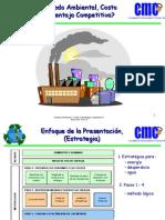 Cuidado Ambiental Costo vs VC 0105