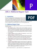 APPENDIX P Jhtp Appp UMLdiagrams