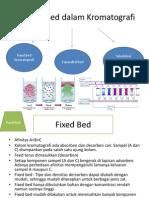 Type of Bed Dalam Kromatografi