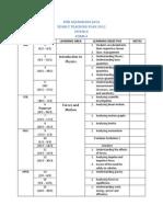 Ran Pelajaran Tahunan 2012 Form 4