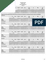 Siena Research Institute Poll Crosstabs
