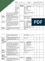 Long Term Plans 2nd Form (Term 2)
