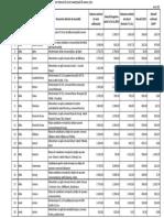 pndl_proiecte_prioritare