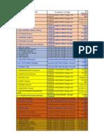 Liste Étudiants - Encadrants
