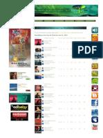 Smooth Jazz Top 50 Albunes de 11-Nov-2013
