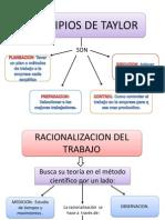 principiosdetaylor-100813113925-phpapp02