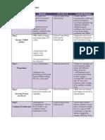 lecture project-appendix e haccp