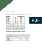 Practico hematología-hemostasis 2013