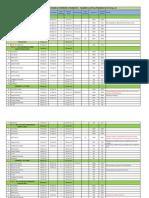 Shearaton Dubai Creek Actual vs Planned as on 18-Nov-13