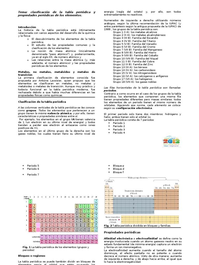 tabla periodica - Tabla Periodica De Los Elementos Masa Atomica