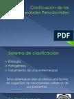Clasificacion Enf Periodontal