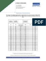 Macsteel Ss - Hardness Conversion Chart
