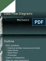 DFD Mechanics