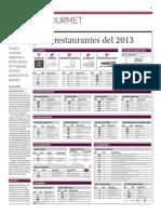 Estos son los mejores restaurantes de Perú según la guía Summum 2013