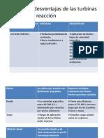 12_ventajas y Desventajas de Las Turbinas de Accion y Reaccion
