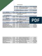 Copia de Empresas del Sector Productivo y de Servicios.xlsx