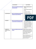 Diagramas de Clase y de Objetos