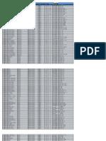 Asignación Docente UASD SFM 2014-1 FELABEL/12
